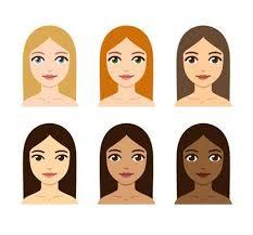شناخت و دسته بندی انواع پوست